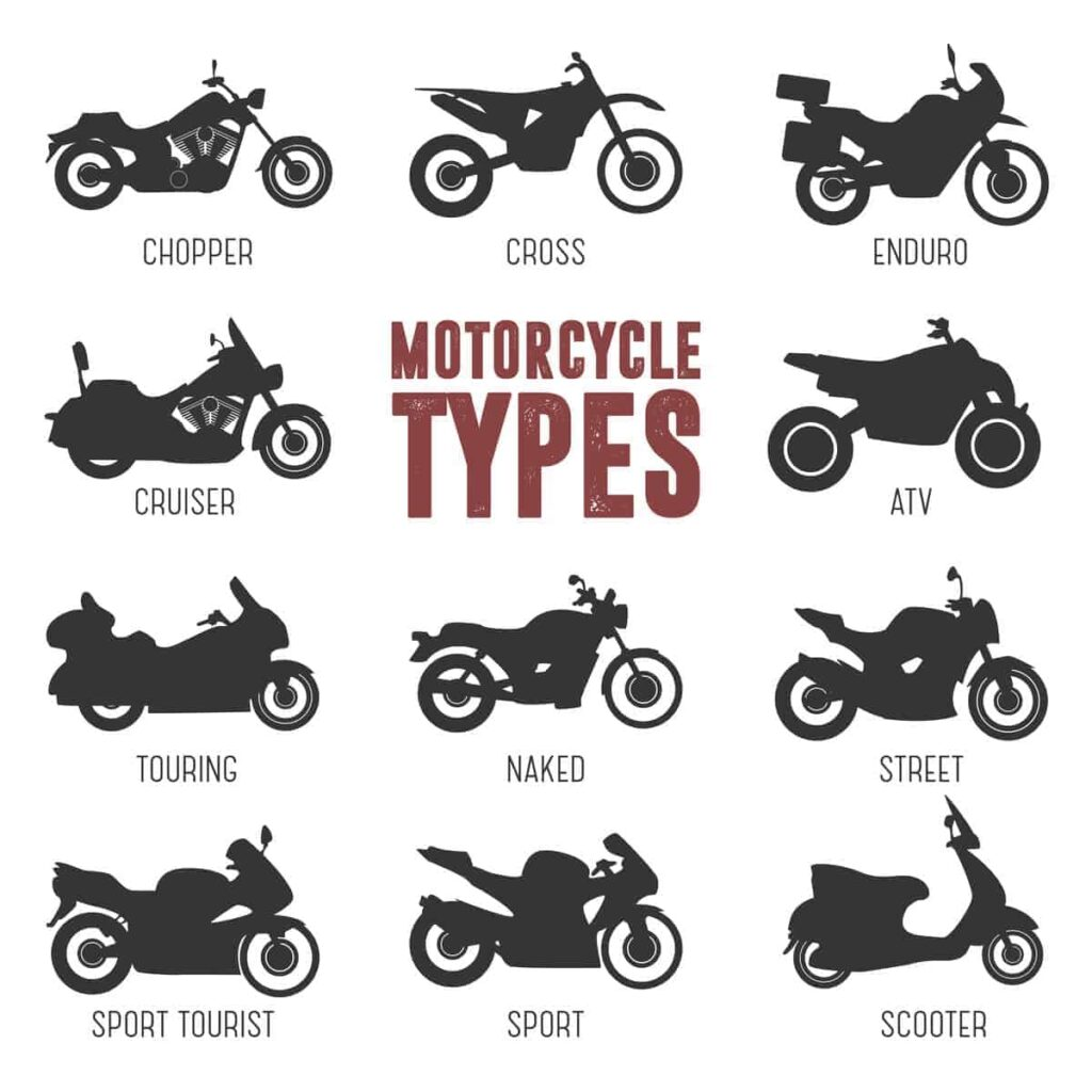 Types of motorcycles chart june252020